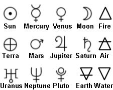 Alchemy Element Symbols Different symbols representAlchemy Elemental Symbols